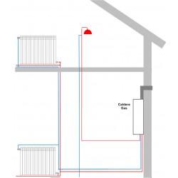 Instalación Calderas de gas...
