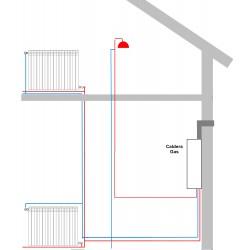 Instalación Calentador de...